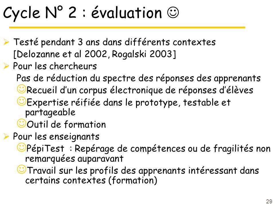 Cycle N° 2 : évaluation  Testé pendant 3 ans dans différents contextes. [Delozanne et al 2002, Rogalski 2003]
